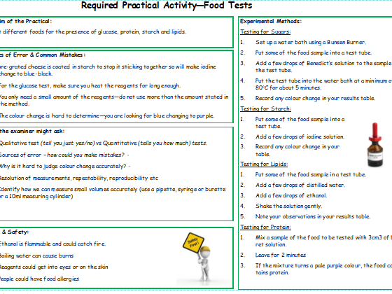 Food Tests Required Practical Knowledge Organiser