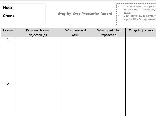 Step By Step Production Plan - Key Stage 3 - Design & Technology -Practical Theory Evaluation Sheet