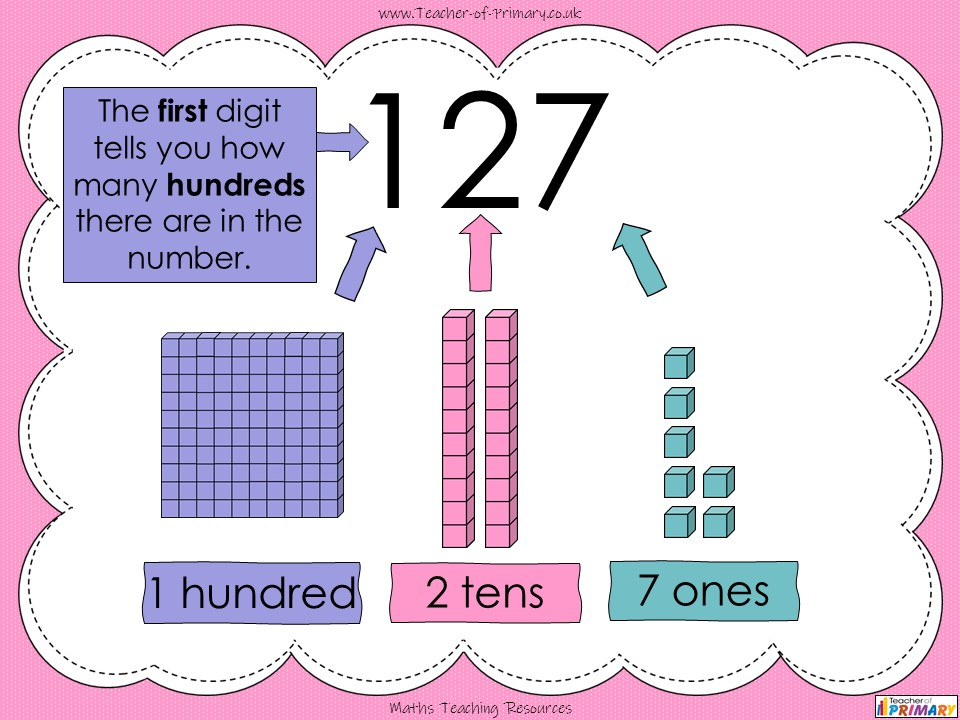 Place Value - Year 3 | Teaching Resources