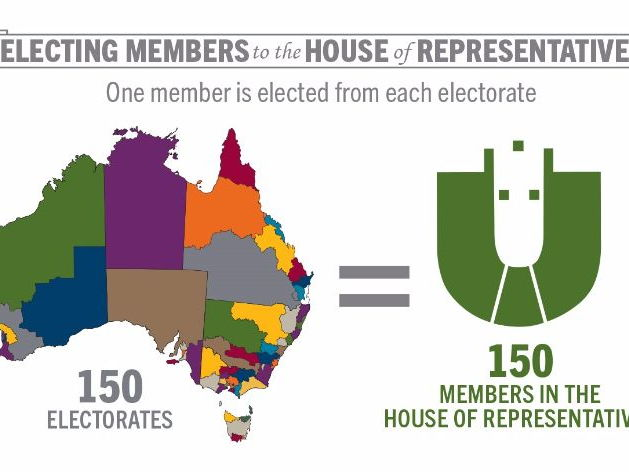 Australian Houses of Parliament Introduction Worksheet