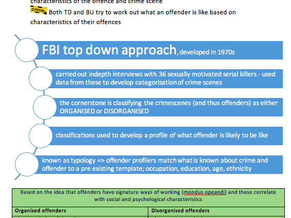 Forensic Psychology Revision Booklet. A Level Psychology revision AQA NEW SPEC