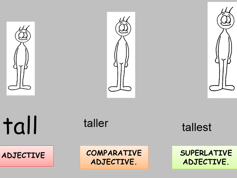 Comparative and Superlative Adjectives by lrwhaxby - Teaching ...