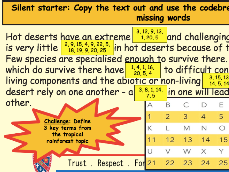 AQA GCSE Hot Deserts Introduction
