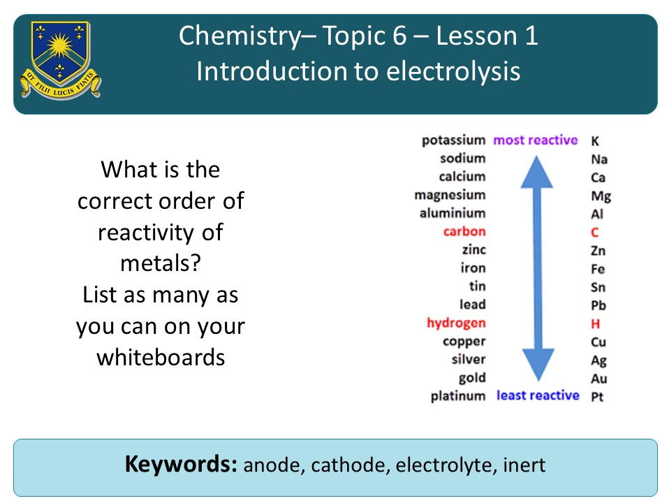New GCSE Chemistry C6 Electrolysis lesson 1 introduction to electrolysis