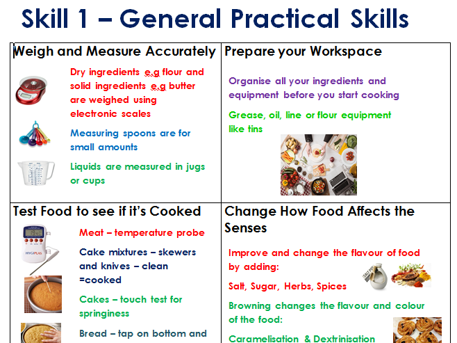 AQA Food Preparation & Nutrition Skills Posters