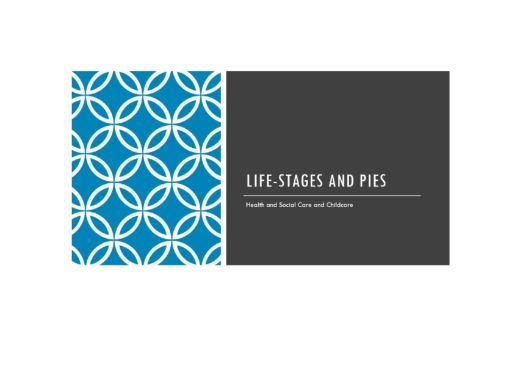 PIES- Unit 1- Human Growth, Development and Well-Being WJEC GCSE