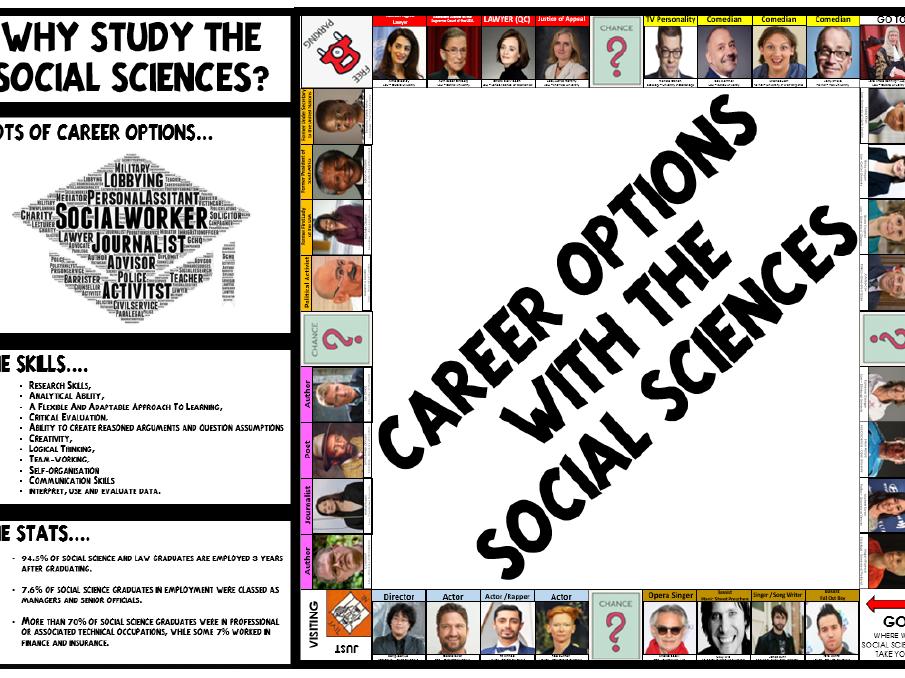 Social Sciences Careers Display