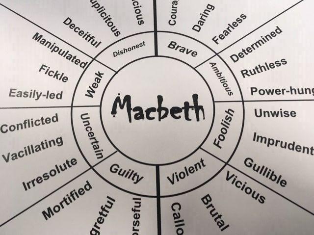 'Macbeth' vocabulary wheels