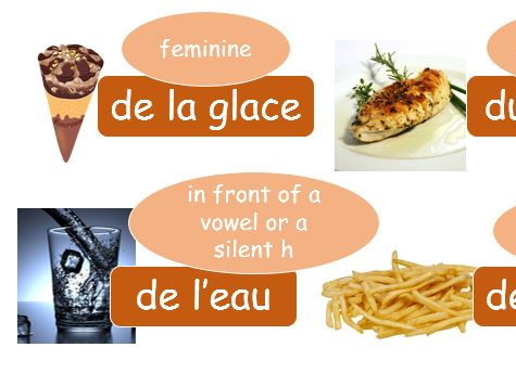 French lesson food and drinks