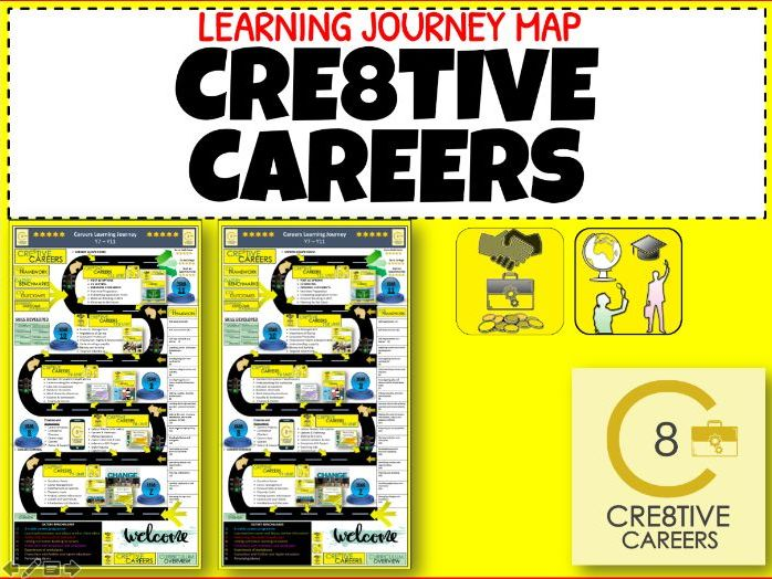 Cre8tive Careers Learning Journey Map