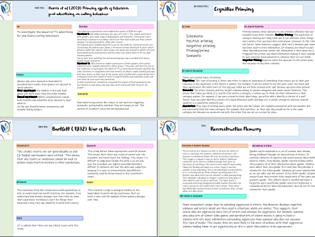BTEC Applied Psychology Cognitive Approach Flashcards