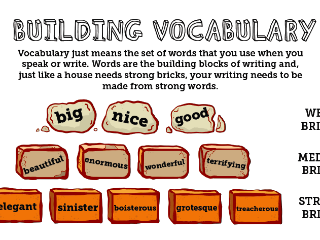 Vocabulary-Building Bundle
