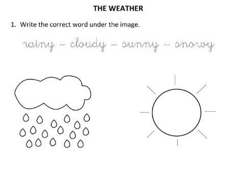 The weather for Reception and Year 1 Students