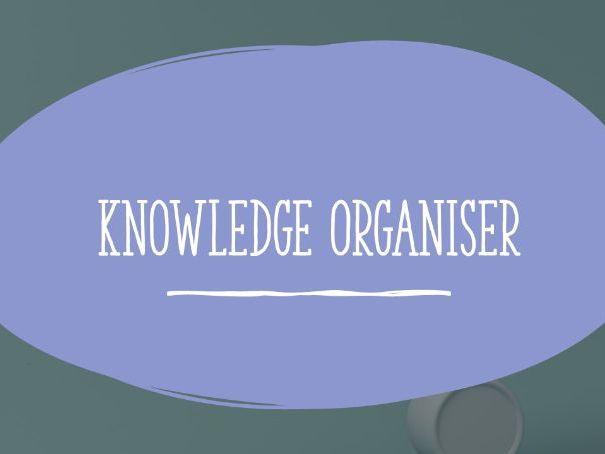 Pigeon English Knowledge Organiser