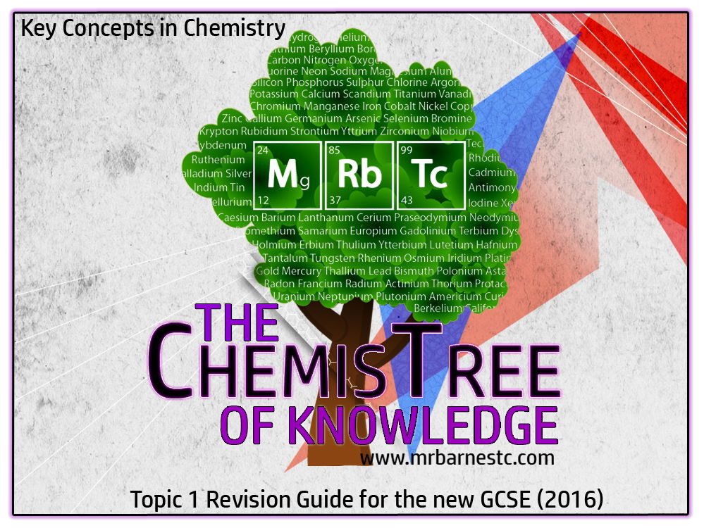 Paper 1 GCSE Chemistry (Combined) Revision Knowledge Check Questions