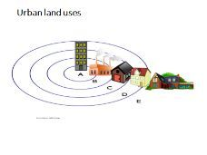 Land use in urban areas