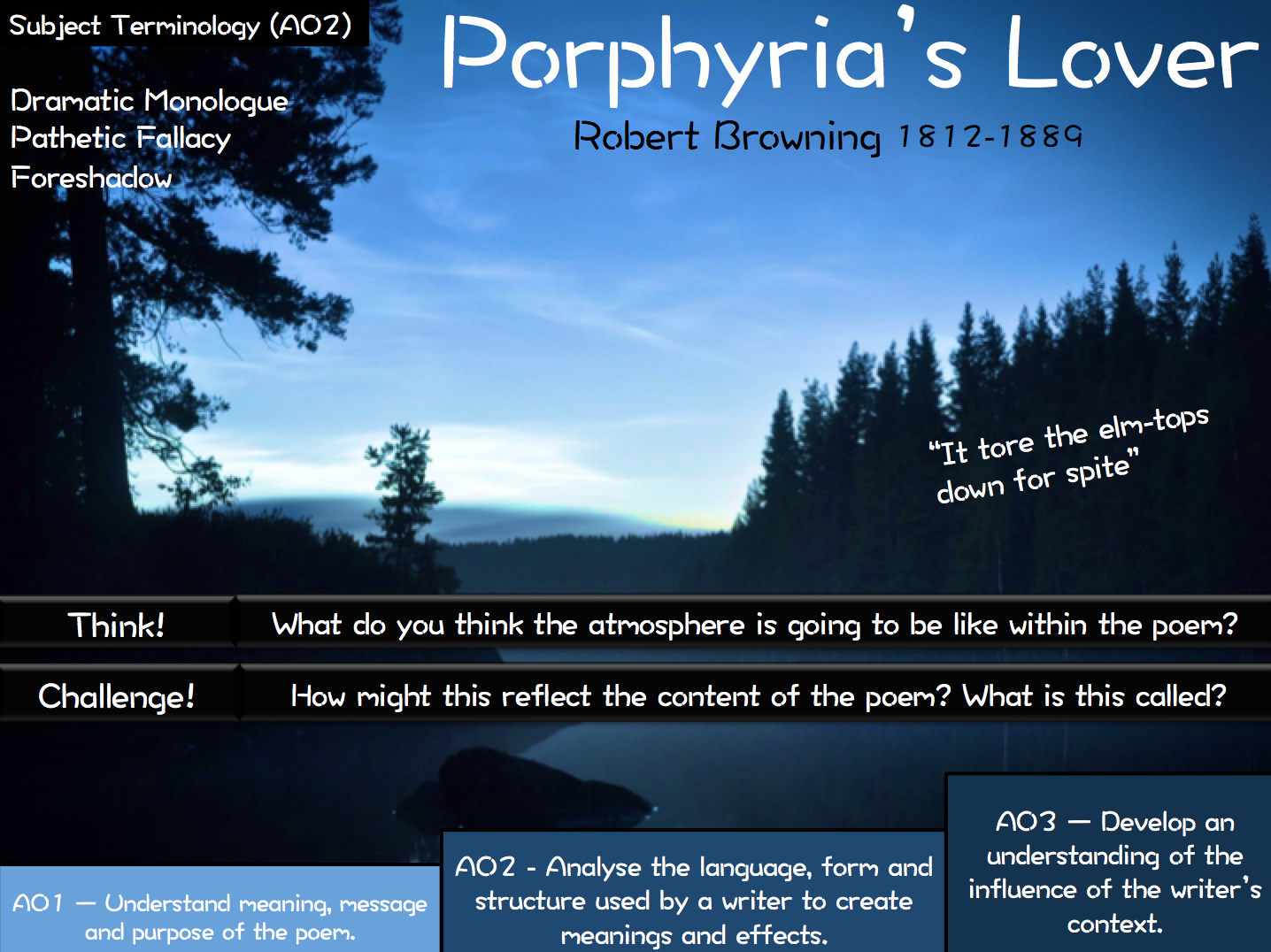porphyrias lover poem Robert browning porphyria's lover the rain set early in to-night, the sullen wind was soon awake, it tore the elm-tops down for spite, and did its worst to vex the lake.