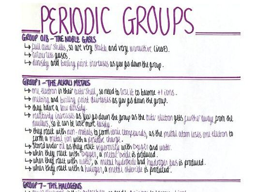Groups (Structure & Periodic Table) Revision Poster [AQA GCSE Chemistry Double and Triple 9-1]