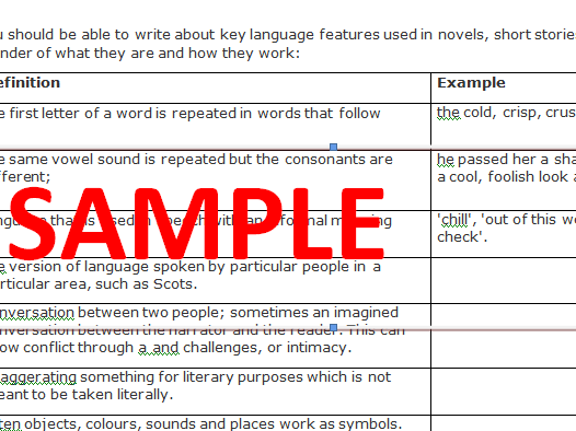 Language Features Table