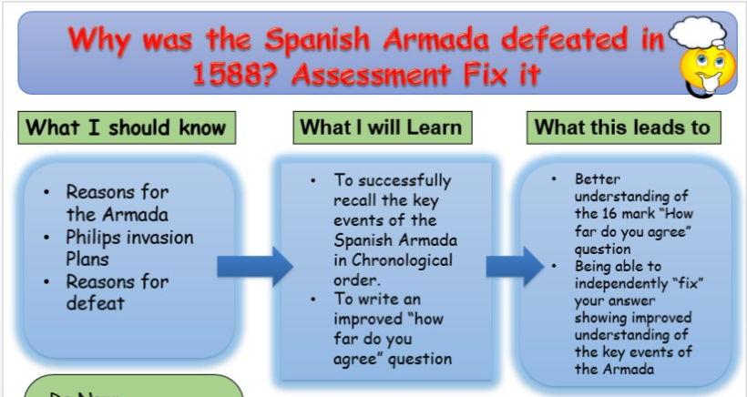 Spanish Armada Edexcel Elizabethian GCSE Lesson