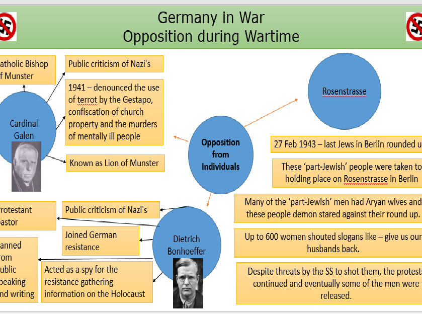 Opposition to the Nazi's during WWII