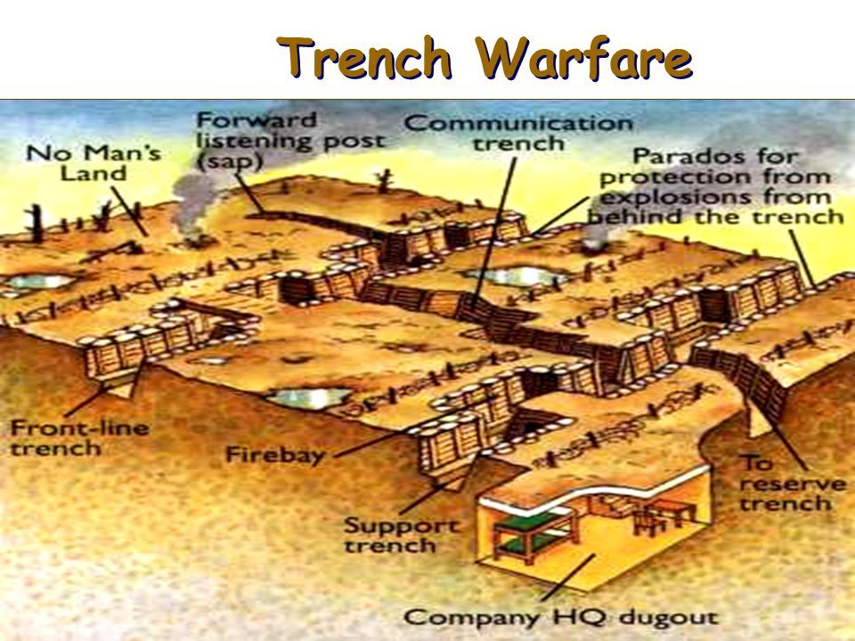 Trench Warfare