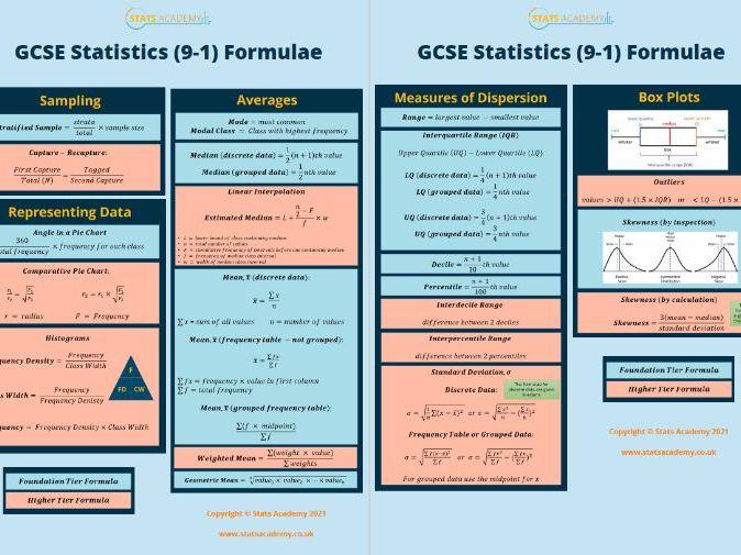 GCSE Statistics (9-1) Formulae Sheet
