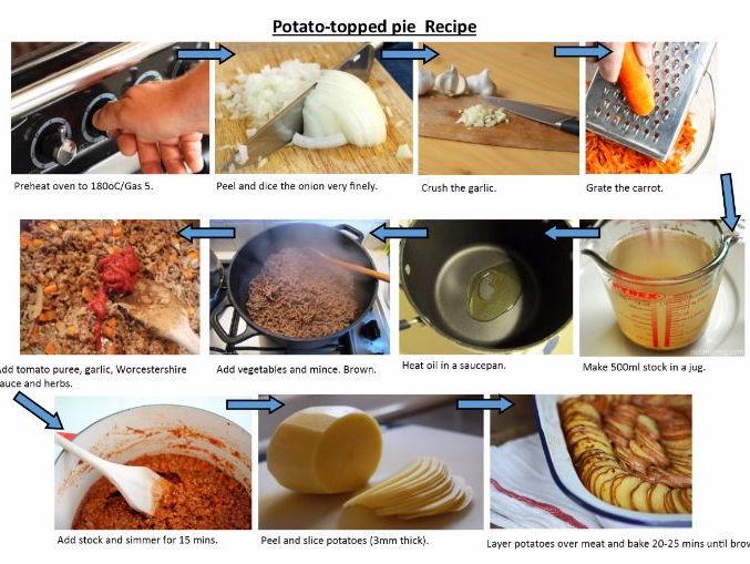 Photo recipe for Potato Topped Pie