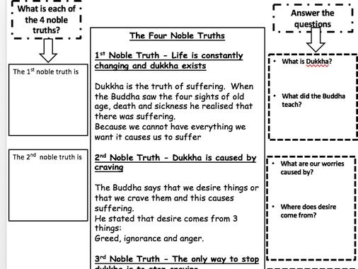 The Four Noble Truths Worksheet