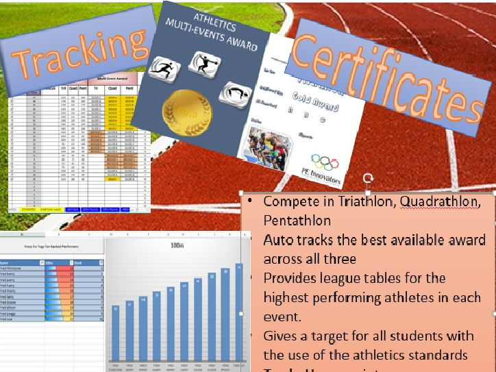 Athletics Multi Events Award Tracker (Editable)