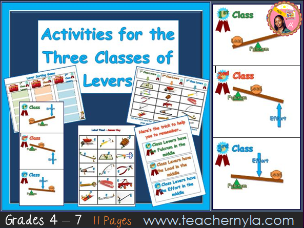 Levers - Sorting Activities for the Three Classes of Levers
