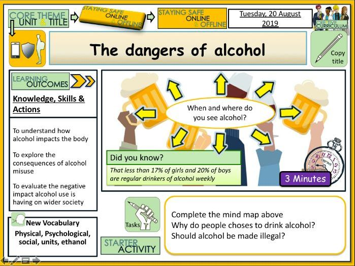Dangers of Alcohol PSHE Lesson