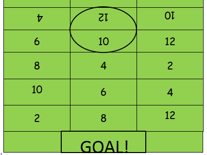 World Cup 2018 Multiplication Football Game