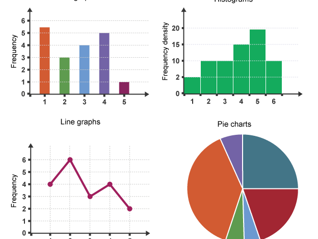 Graphs - Outstanding Lesson