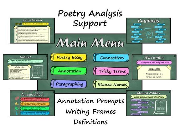 Poetry Analysis Support - Essay Writing Template / Sentence Starters / Annotation Prompts