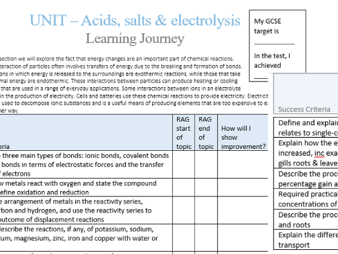AQA Trilogy- Acids, salts & electrolysis