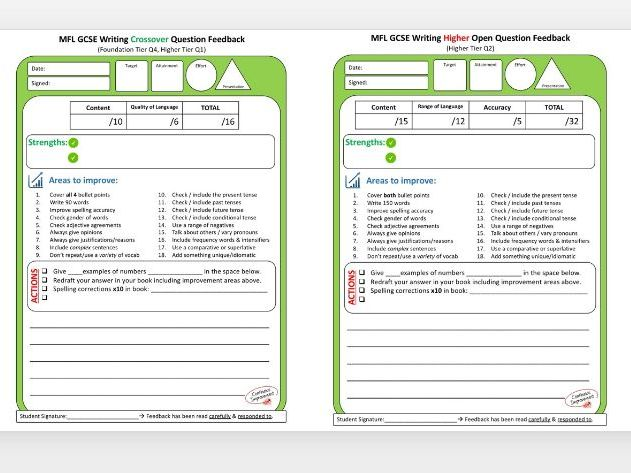 Adaptable Smarter Marking MFL GCSE Writing Feedback Templates - AQA F & H Tier