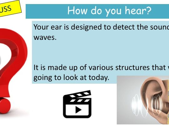 KS3 Complete Sound Topic