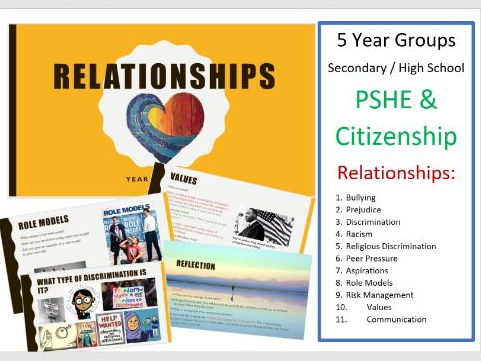 PSHE: Relationships Topics Discussion PowerPoints