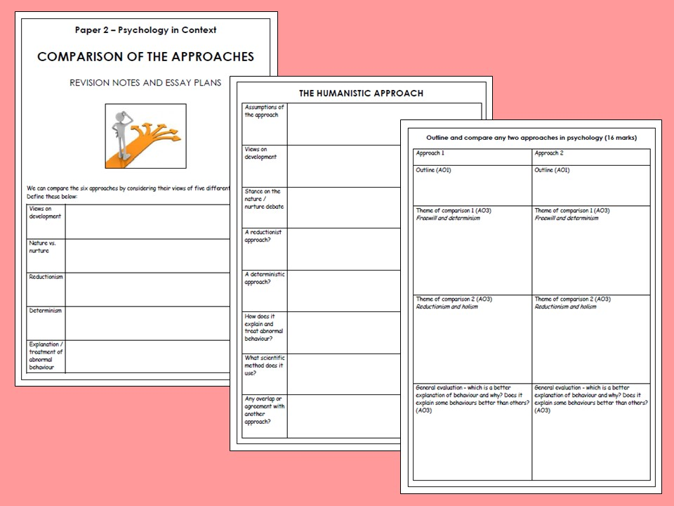 AQA A-level Psychology Comparison of Approaches Booklet (blank for completion by students)