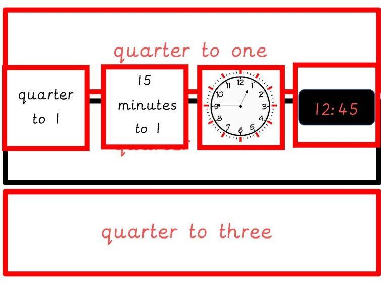 Quarter to Sets