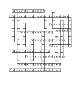 French regions Partner Puzzle Speaking activity