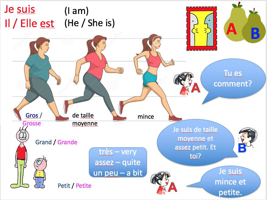 Physical descriptions (je me présente) - Expo 1 Module 2 - Differentiated lesson