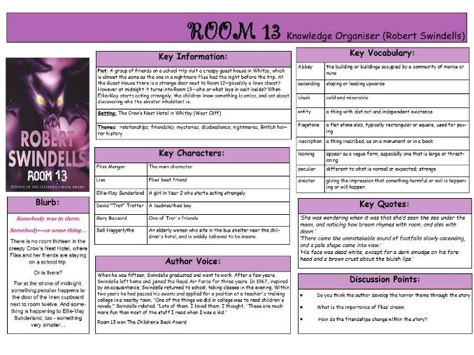 Room 13 Knowledge Organiser