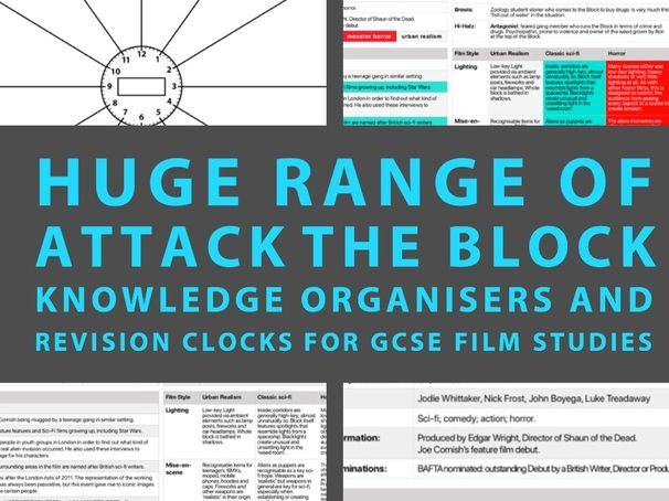 Knowledge Organisers for Attack the Block