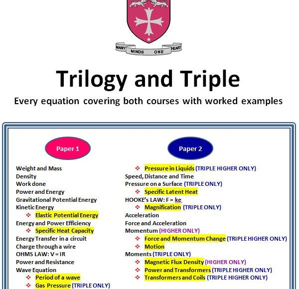 PHYSICS EQUATIONS BOOKLET and REVISION LESSON STARTERS