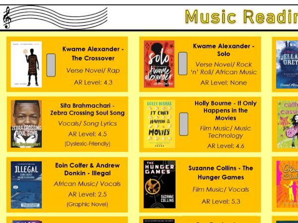 Music Curriculum-Linked Fiction Reading List for Year 7 and 8