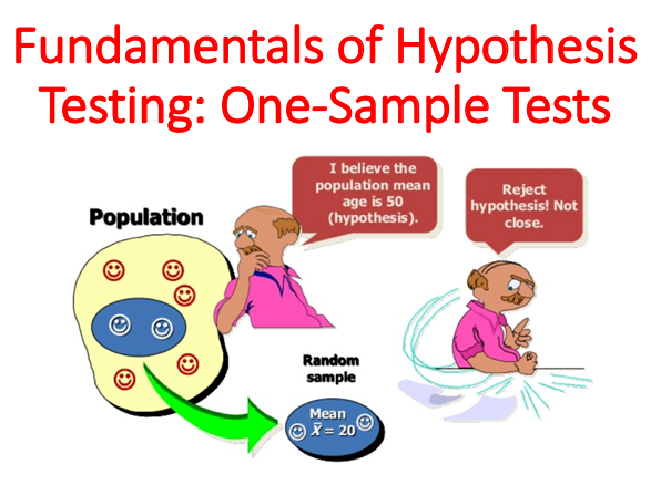 Fundamentals of Hypothesis Testing: One-Sample Tests