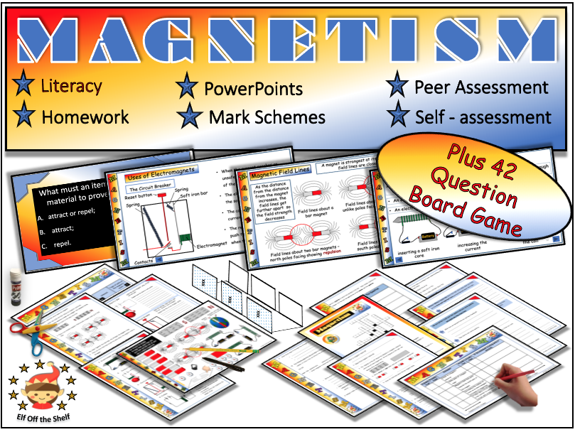Magnetism - Magnets and Electromagnets Fully Resourced Lesson Plus 42 Question Board Game - KS3