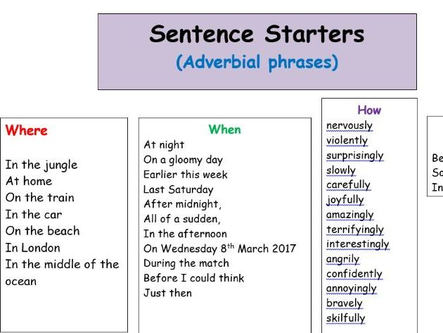Adverbial word mat writing frame (where, when, how, why) fronted adverbials